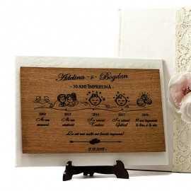 Cadou aniversare casatorie Timeline
